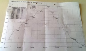 Calibration barogram